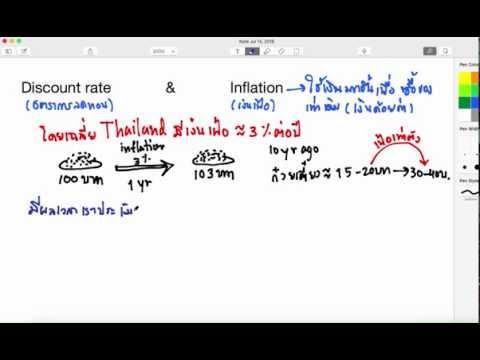 Financeง่ายๆ : เรื่อง Discount rate, เงินเฟ้อ, และ NPV
