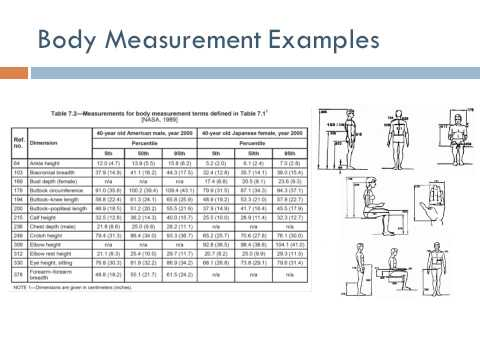 Human Factors Engineering ch7: Anthropometry and Biomechanics (Arabic Narration)