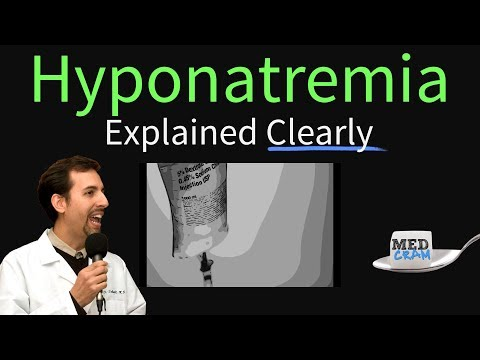 Hyponatremia Explained Clearly - Symptoms Diagnosis Treatment