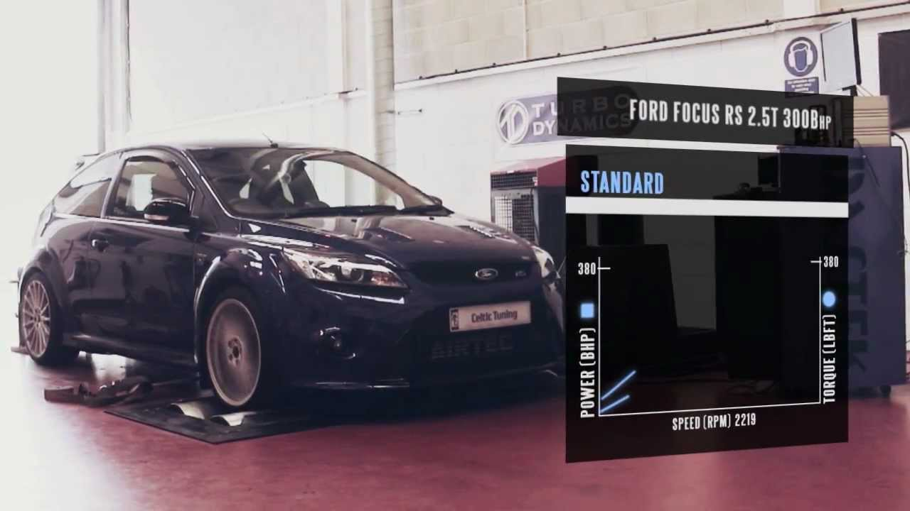 ford focus rs ecu remap rs tuning 300bhp rs dyno video. Black Bedroom Furniture Sets. Home Design Ideas