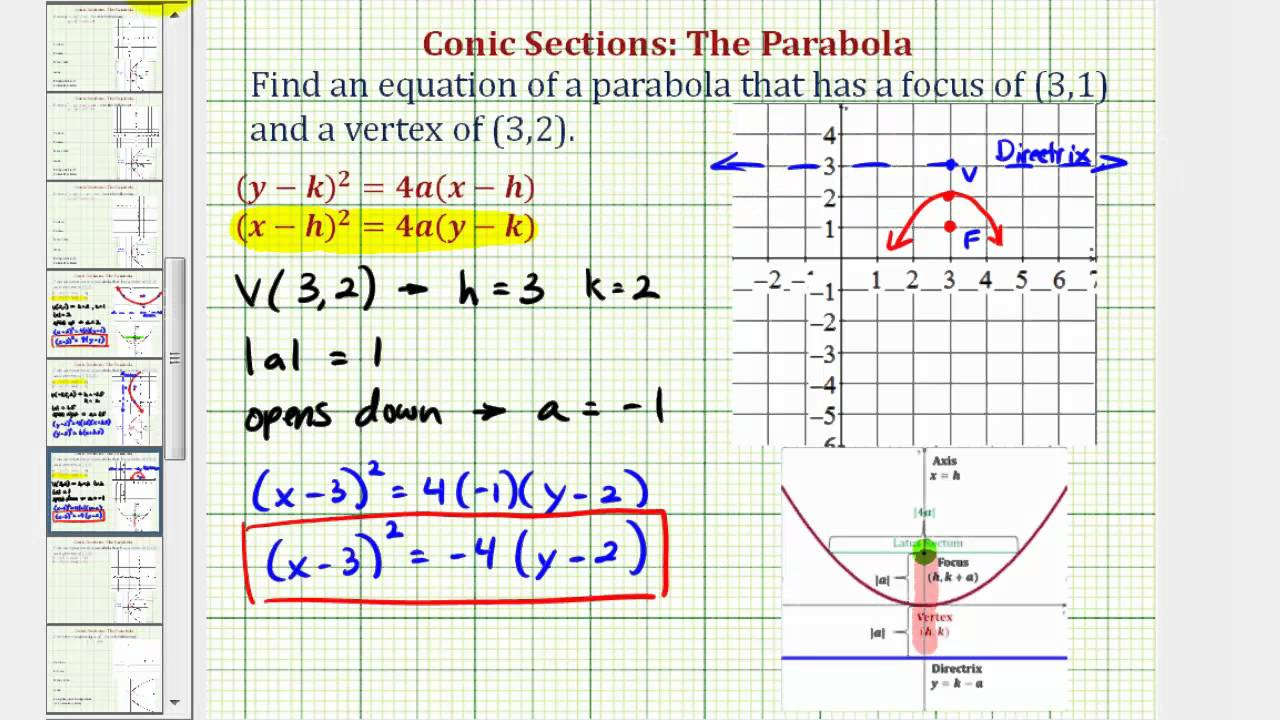 Ex 21: Find the Equation of a Parabola Given the Focus and Vertex. (Negative  a)