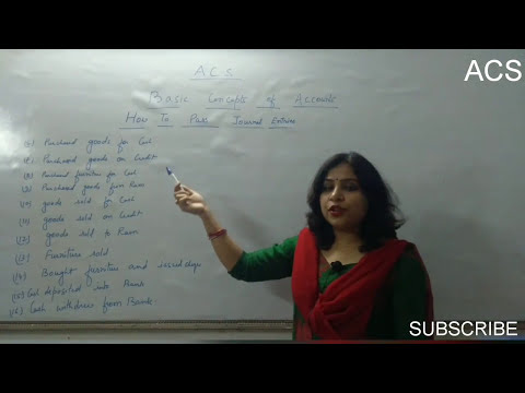 Journal entries by prof Akriti Singh.