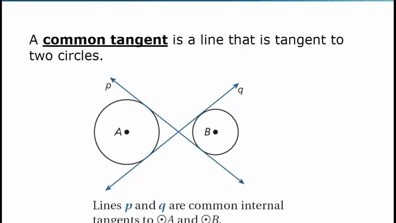 Geometry 11.1: Lines that Intersect Circles Lesson Video