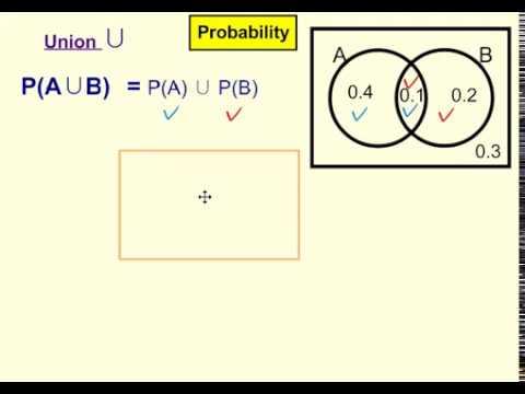 Union Probability Pab In Venn Diagrams Youtube