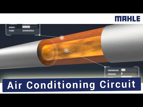 MAHLE R744 air conditioning circuit