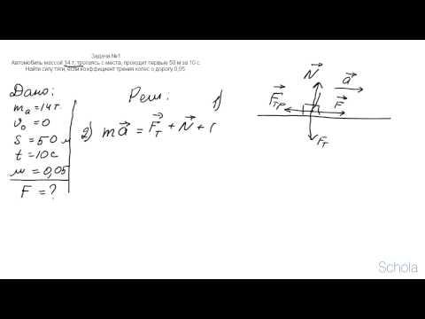 Методика решения задач по динамике материальной точки. Часть 1