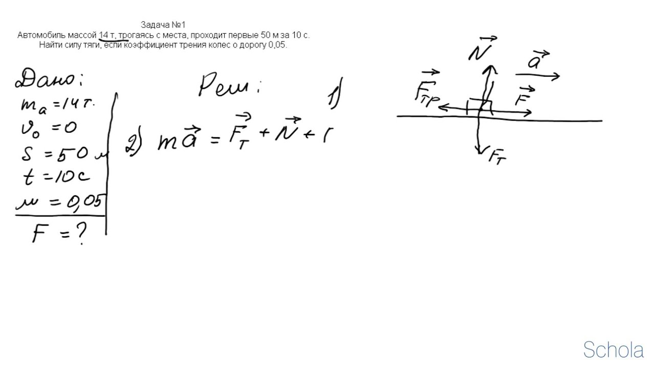 10 класс механика динамика