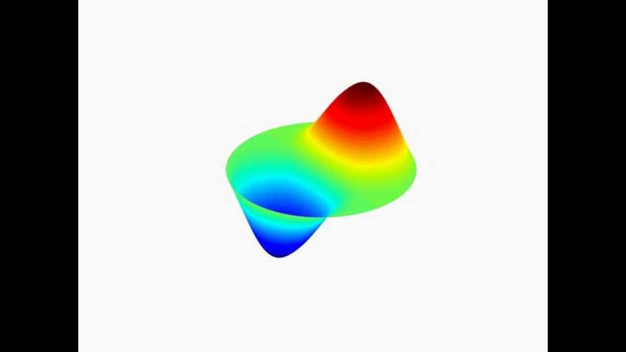 precsim – FEATool a Matlab FEM Toolbox by Precise Simulation