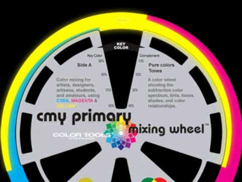 Introduction To CMY Color Wheel