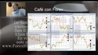 Forex con Café del 23 de Septiembre