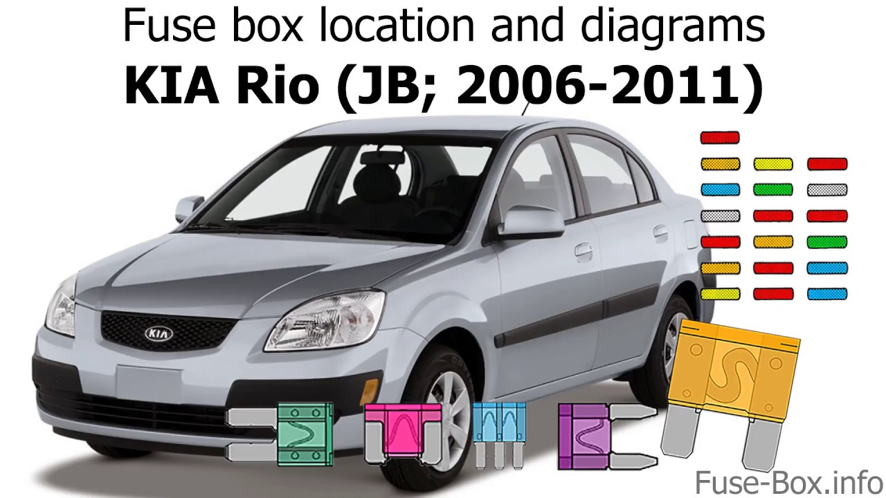fuse box location and diagrams kia rio jb 2006 2011  [ 1280 x 720 Pixel ]