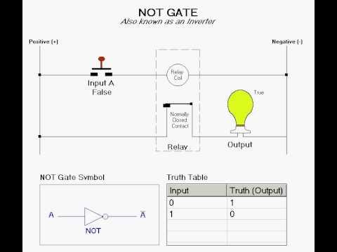 Circuit Diagram Not Gate Wiring Diagram