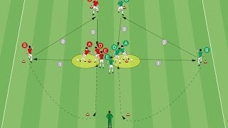 How to use the new Soccer Software easy Sports-Graphics 6 professional