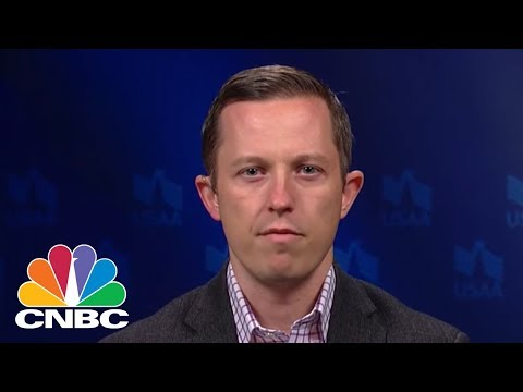 Where To Find Opportunities In Volatility | CNBC