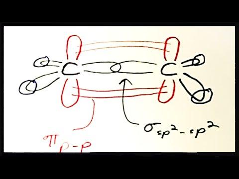Valence Bond Theory V: Double Bond Rigidity and Cis/Trans Isomerism