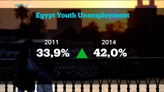 Impact of the Egyptian revolution on the economy after 5 years