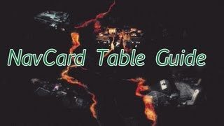 Black Ops 2 Build The Navcard Table (tranzit)