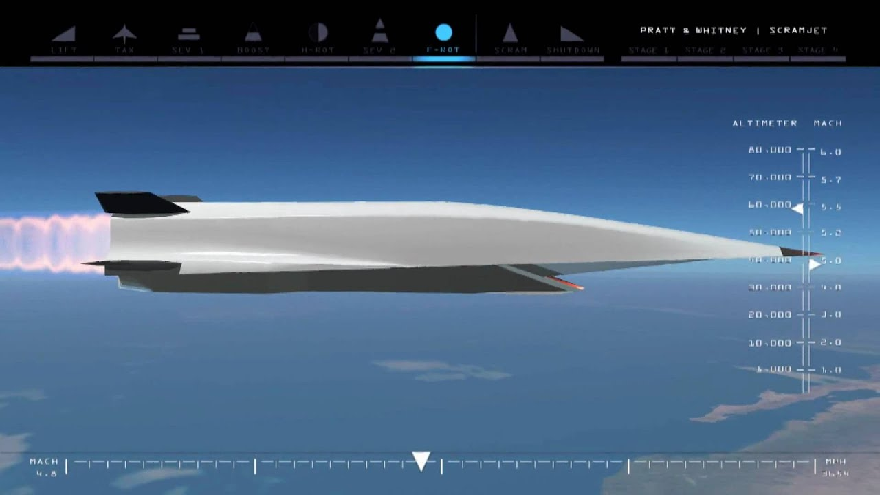 X51A WaveRider hypersonic scramjet testbed YouTube
