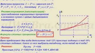 ВИДЕОУРОК 2. Финансовая математика. Сложные проценты.