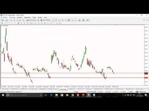 Trading de News avec Events Trigger: Stocks de Pétrole US - 21/12/2016