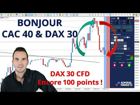 #DAX CFD – TRADING en DIRECT – Bonjour CAC40 & DAX30 le 14/05