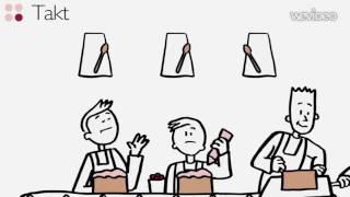 видео Философия Lean. Бережливое производство на работе и дома. Глава вторая. Lean– технологии. Отидеи крешению (Эндрю Штайн, 2014)