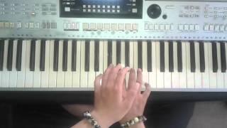 hướng dẫn kỹ thuật rall căn bản trên keyboard