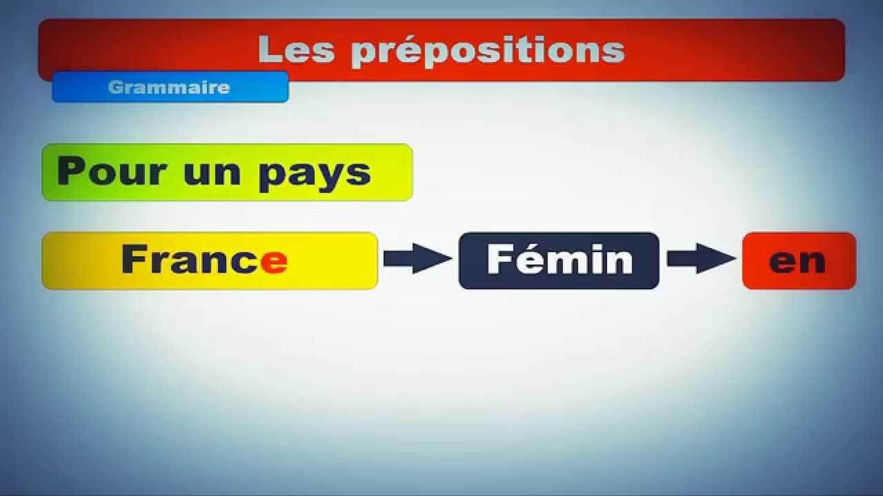 Assez Apprendre à parler français - Learn french - YouTube SP24