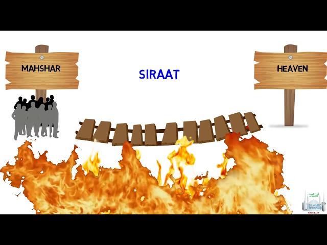 The Siraat Bridge - Resurrection Lesson 13