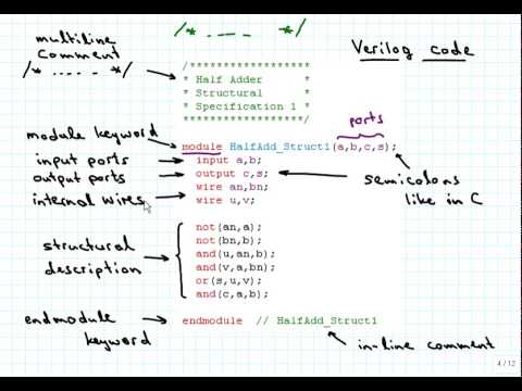 Introduction to Verilog Part 1
