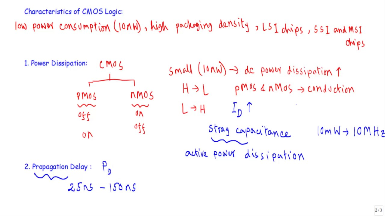 Introduction To Cmos Logic Family Youtube Circuit Diagram Complementary Ttl Inverter