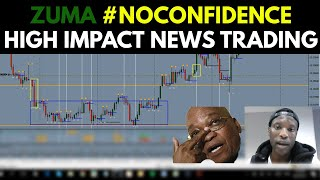 Forex Trader cashes in on the #noconfidence in Zuma - USDZAR