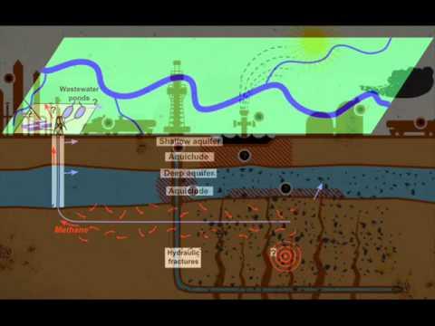 Fracking Alternative