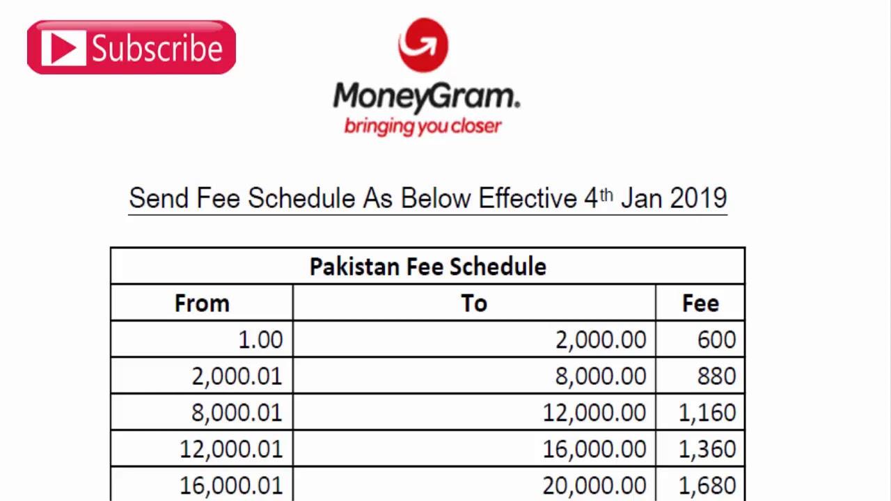 Moneygram Sending Charges List Money
