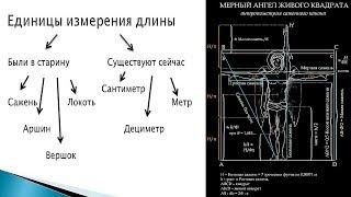 Почему нужно отказаться от метра в измерениях В. Говоров