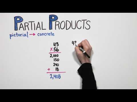 Partial Products | Good To Know | WSKG