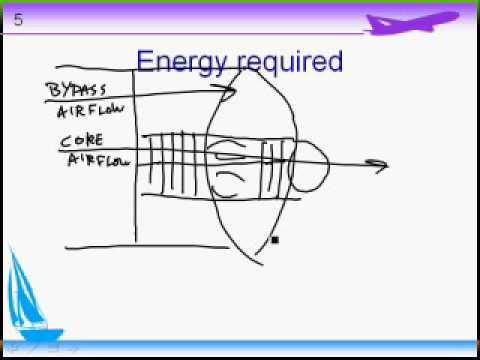3. Jet Propulsion II 52 minutes