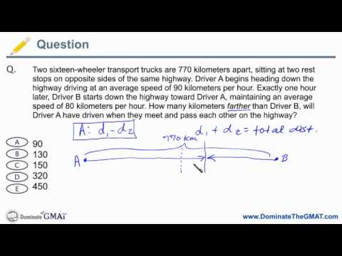 questions on problem solving