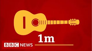 One metre social distancing - what does it look like? - BBC News