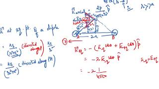 Class-12 Physics fast revision of derivation part -1