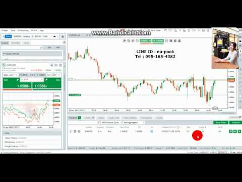 ทำกำไรง่ายๆในตลาด Forex
