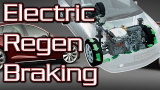 How does Regenerative Braking Work? - Electric car Braking Explained thumbnail