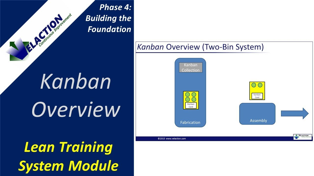 Kanban Card Manage Inventory By Using A Kanban System