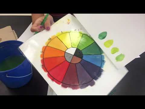 5th Grade Cut Out Color Wheel- Painting the Color Wheel