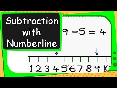 Maths - Subtraction Using Number Line - English