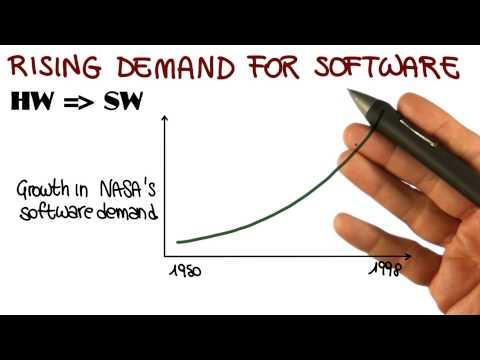 The Software Crisis - Georgia Tech - Software Development Process