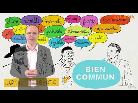 Pourquoi La Laïcité à La Française Fait-elle Polémique?   Le Tour De La Question