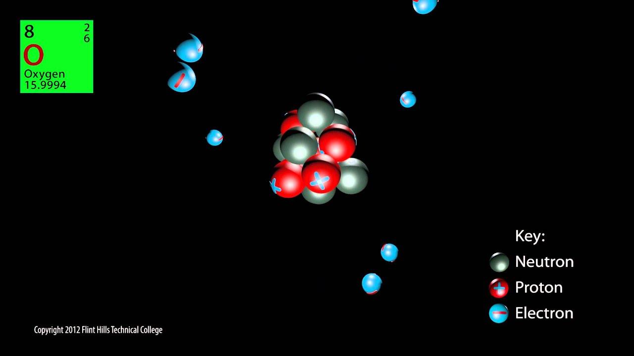 Oxygen Atom Animation - YouTube