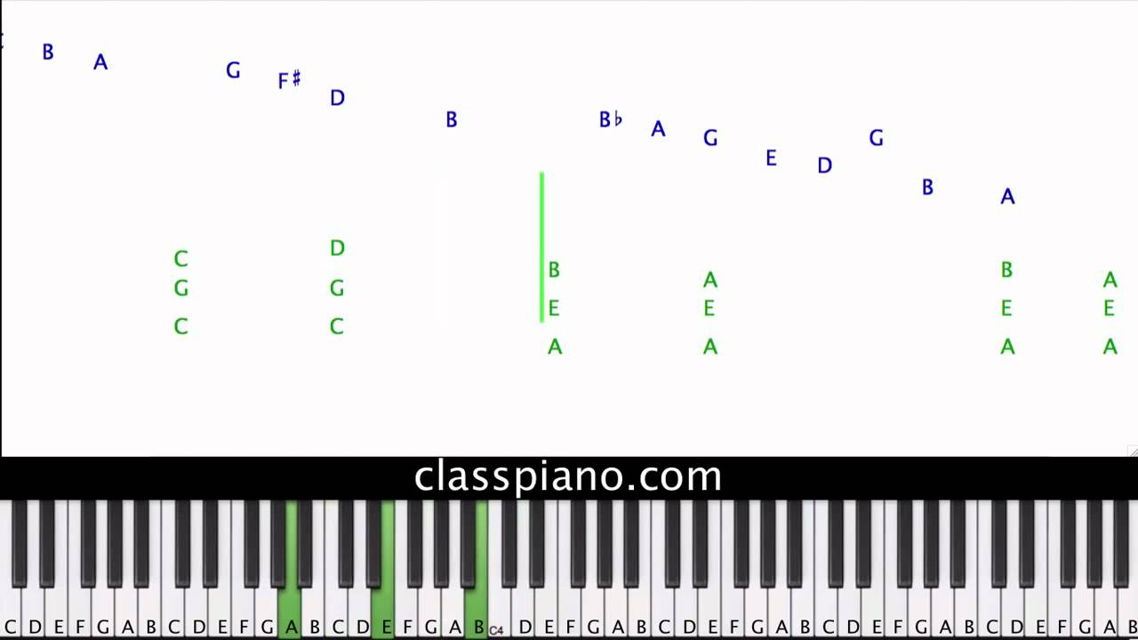 FOR BEGINNERS PIANO NOTES