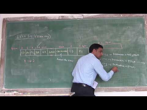 IEEE Standards For LAN_lecture 11_IEEE 802 5 Token Ring PART II  Frame Format By Sunil Kumbhar